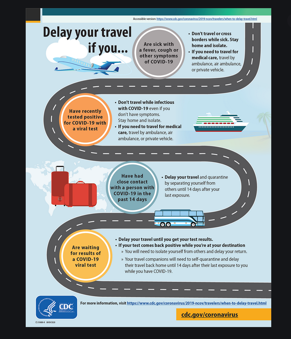 Warning for Travellers and Reasons to delay travel during the pandeminc
